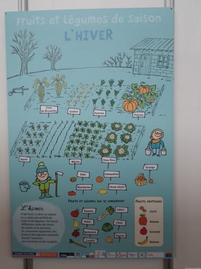 Même en hiver il y a des légumes verts !